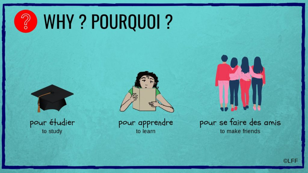 Back To School French Vocabulary Guide Learn French With Fun